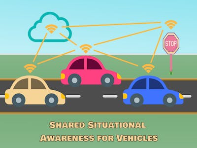 Shared Situational Awareness for Vehicles
