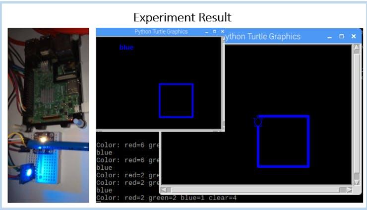Color Detection Using Raspberry Pi & Python Animation Tools
