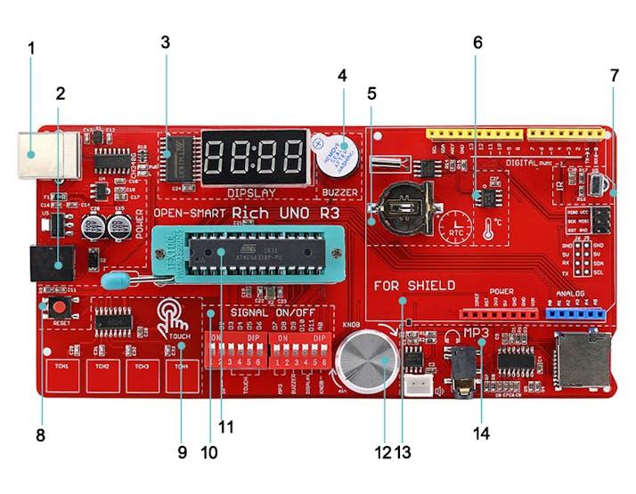Rich UNO R3 multifunction board