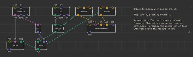 Demo code for control of the passive buzzer c/o Marco Aita.