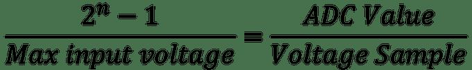 ADC Equation