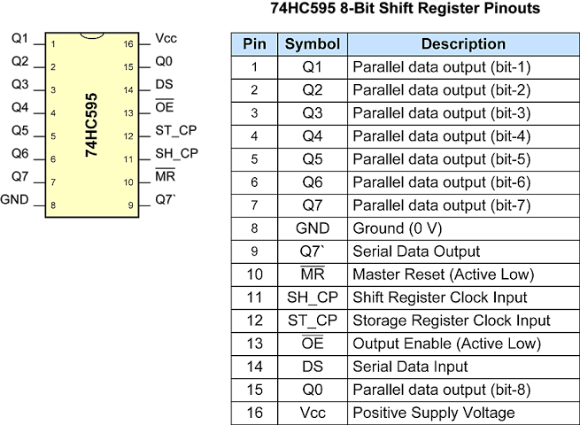 Pin Definitions