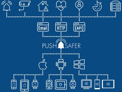 Push-Notifications with Pushsafer (iOS, Android, WIN10)