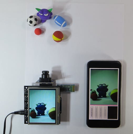 Transmit images from Arduino to Android phone