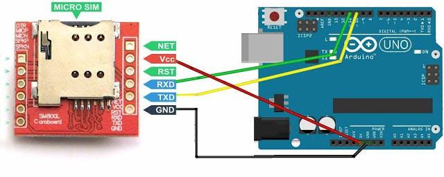 sim800l gprs module with arduino at commands - arduino project hub  arduino create