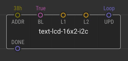 LCD XOD node
