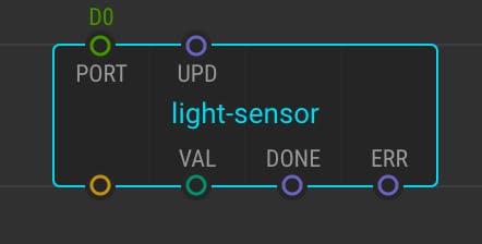 A brand new node!