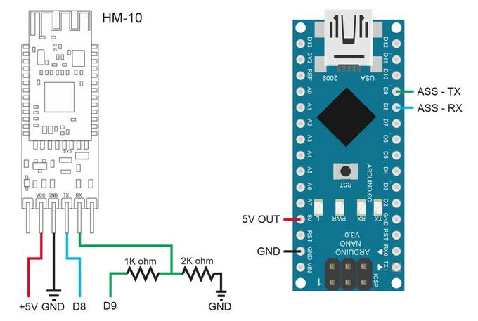 Source: http://www.martyncurrey.com/hm-10-bluetooth-4ble-modules/