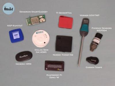 Lots of Sensors, Lots of MQTT Dashboards, a Few Minutes Time