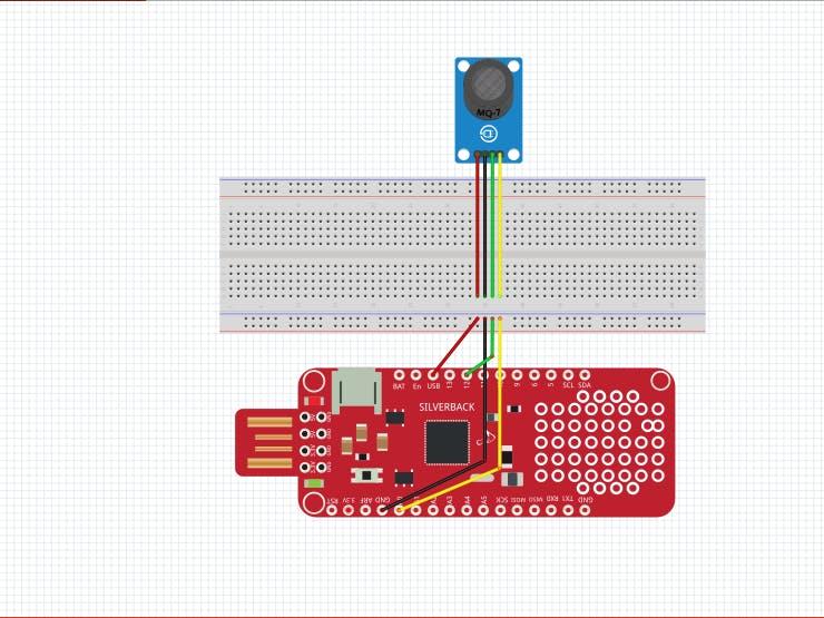 Integration of Surilli Basic M0 with MQ7 Gas Sensor