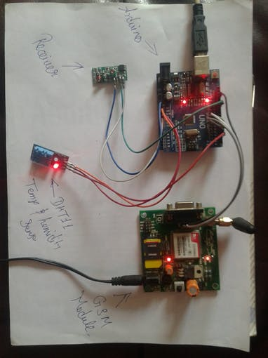Receiver side Arduino and GSM kit