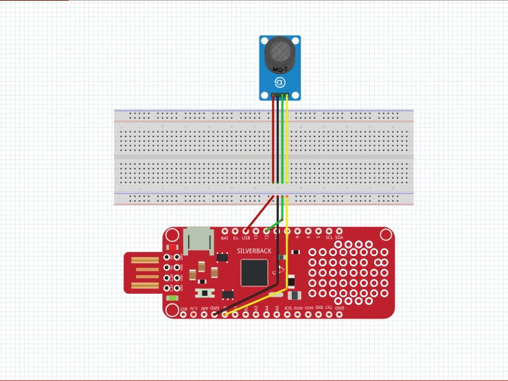 Integrate Surilli Basic M0 with MQ7 Using Tera Term