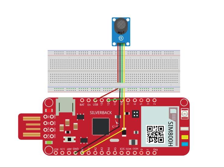 Integrate Surilli GSM with MQ7 Using Tera Term