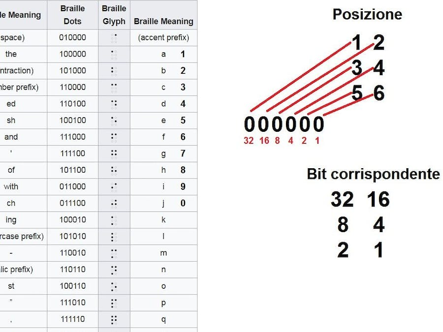 ASCII-Braille Real-Time Translation via Arduino