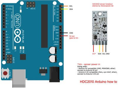 Arduino HDC2010 Read Data and Comfort Zone Alerts