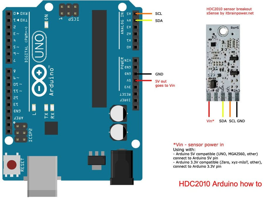 Arduino HDC2010 Read Data and Comfort Zone Alerts - Hackster io