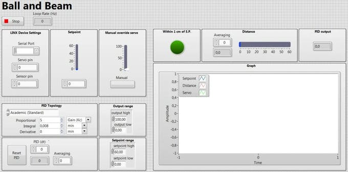 LabVIEW control dashboard