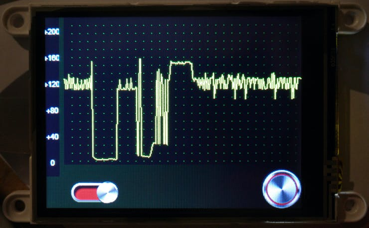 Plotting a data time series on a 4D Systems touchscreen using a Scope object