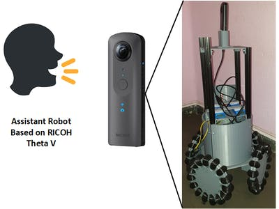 360 Vision System for Assistant Robot Based on RICOH Theta V