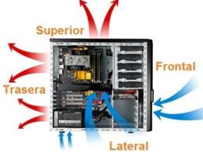 Control del sistema de refrigeración en bastidor de PC