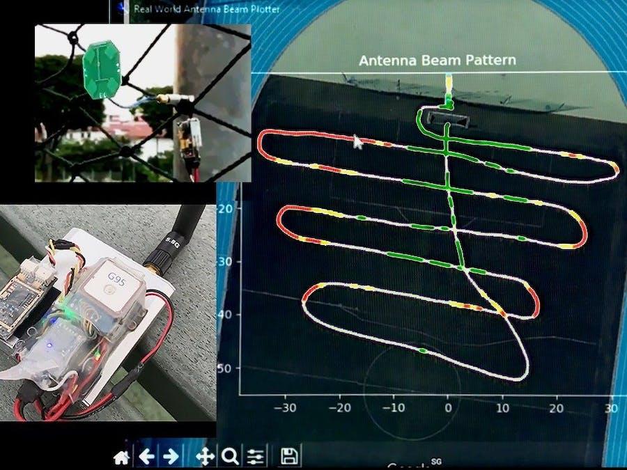 FPV Antenna Beam Plotter