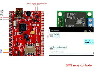 Remote Controlled Relay(s) via SMS