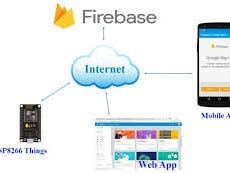 NodeMCU Firebase Android IoT