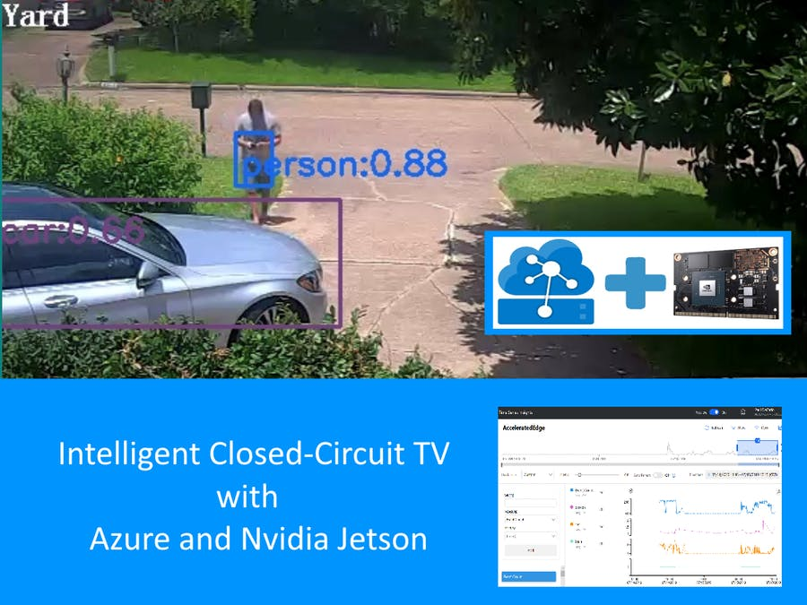 Intelligent Closed-Circuit TV with Azure and Nvidia Jetson