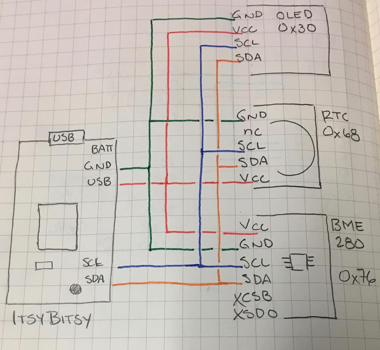 ItsyBisty CircuitPython Playground - Seeed Project Hub