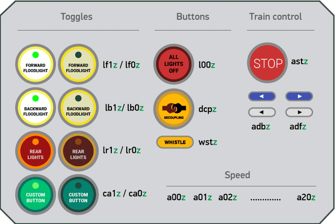 Android App for Garden Train - Arduino Project Hub