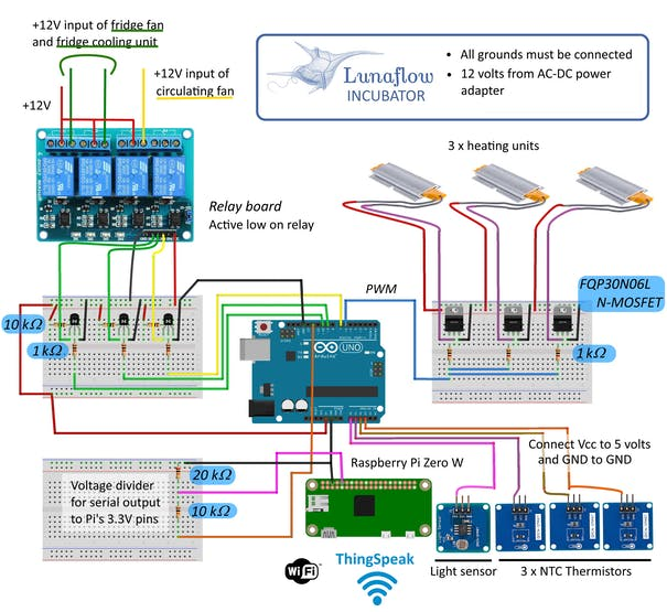 Figure 6: Bioincubator circuit diagram.  Indicator LEDs are omitted for clarity.