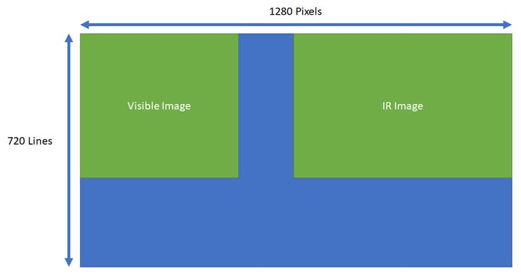 Image positioning in the frame buffer