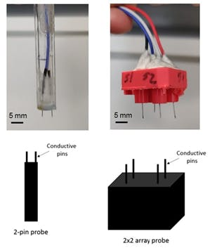 Figure 1(a). Actual (top) image and schematic (bottom) of 2 pin (left) and 2X2 pin (right) probe.