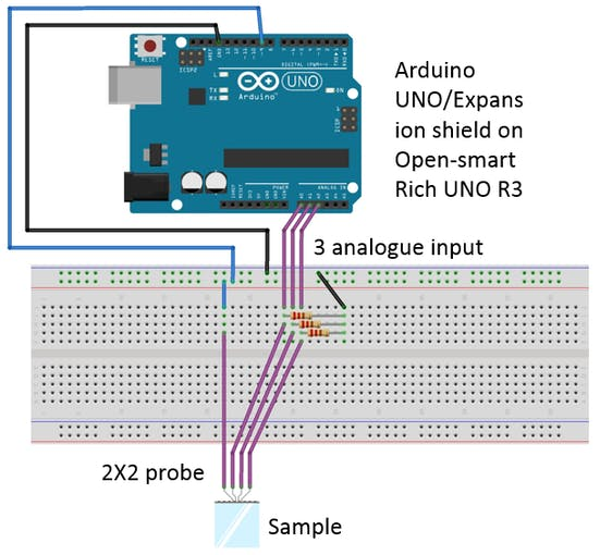 Figure 2b. Electronic circuit diagram for 2X2 pin probe.