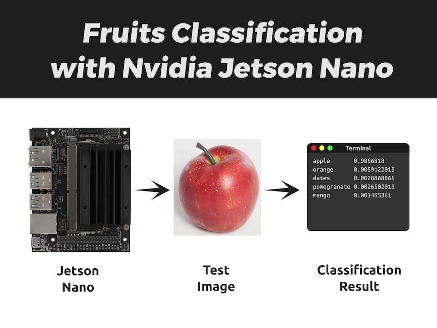 Fruits Classification with Nvidia Jetson Nano