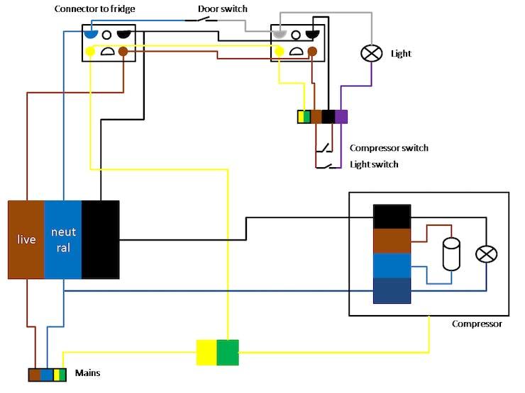 The wiring diagram of my fridge