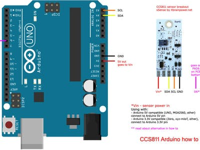 Arduino CCS811 - CO2 & tVOC - Air Quality Monitor