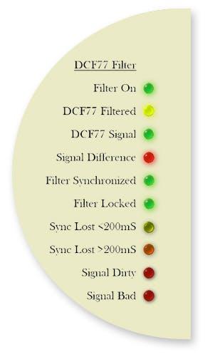 Super Filter Monitor LEDs.