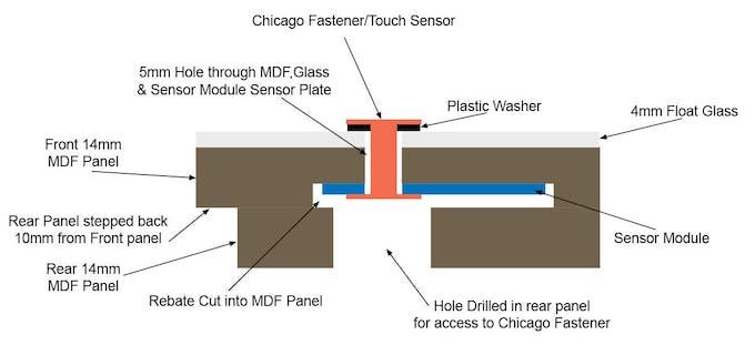 cutaway section through Chicago Fastener