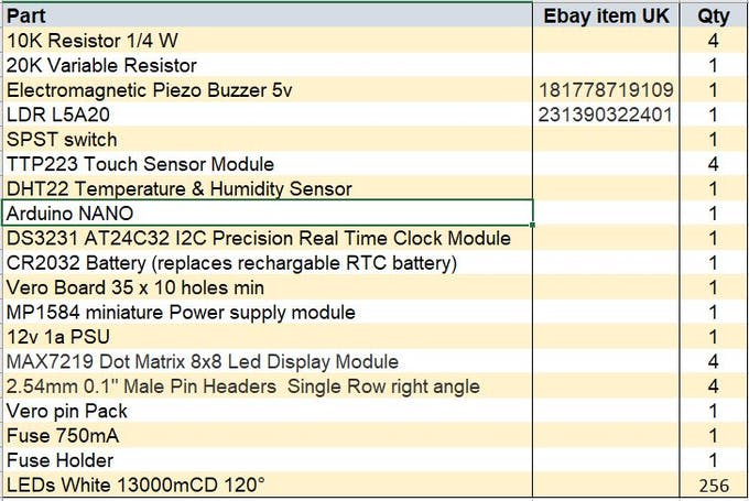 Add PIR or Doppler Radar Module as required
