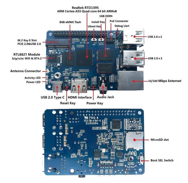 Banana Pi BPI-M4 with RTD1395 Quad-Core CPU, Arm Cortex-A53