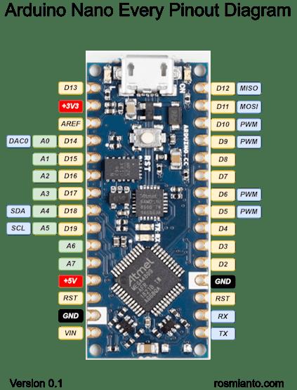 Nano 33 IoT + EC/pH/ORP + WebAPK - Hackster io