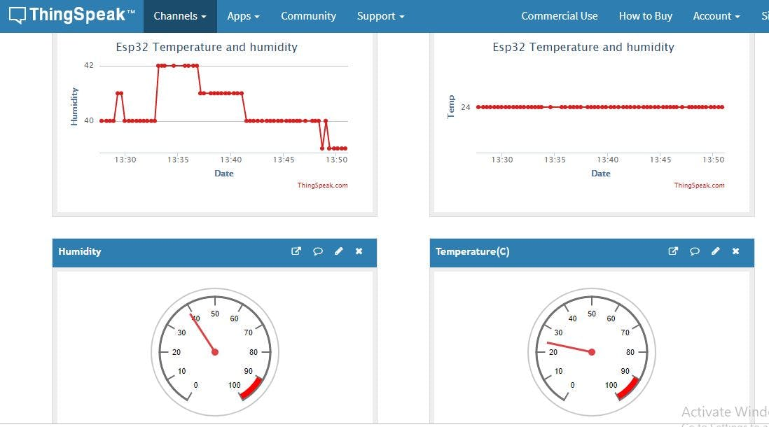 Alert Using ThingSpeak, ESP32+Wireless Temp Humidity Sensor