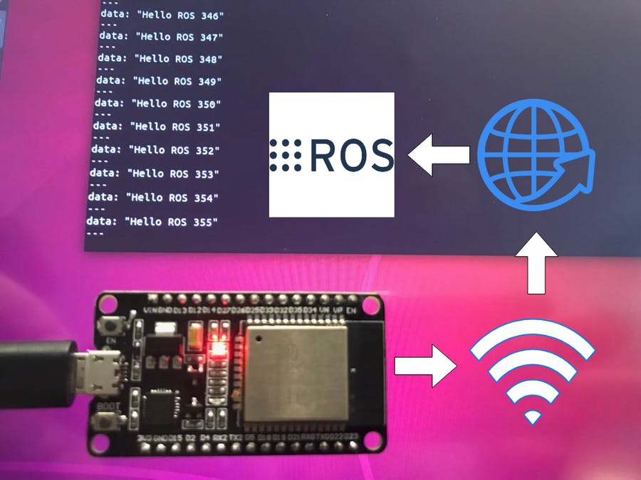 Run Rosserial Over the Internet with ESP32