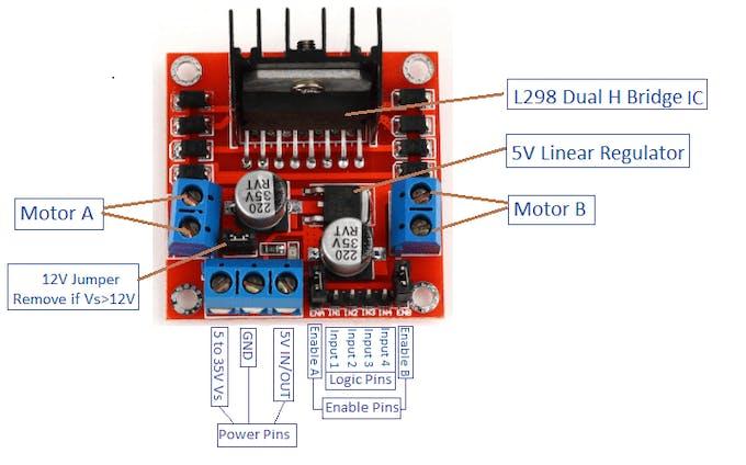 L298N Motor Driver module pinout