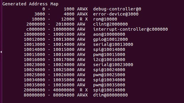 Building RISC-V for the Arty 100T - Hackster io