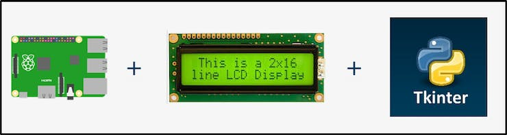 Interfacing 16×2 LCD in Raspberry Pi Using Python & Tk Tools