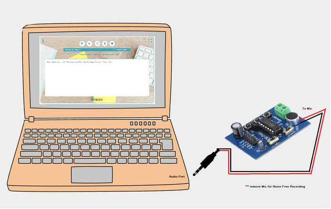 Recording High Quality Audio Message on ISD1820 chip with Text2Speech Web Service