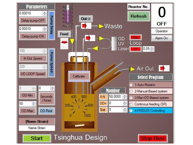 Microbial Bioreactor (Biofermentor)