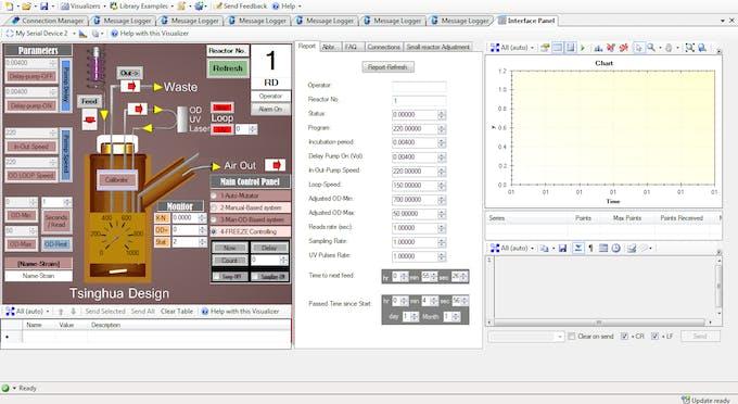 Control panel based on Megunolink
